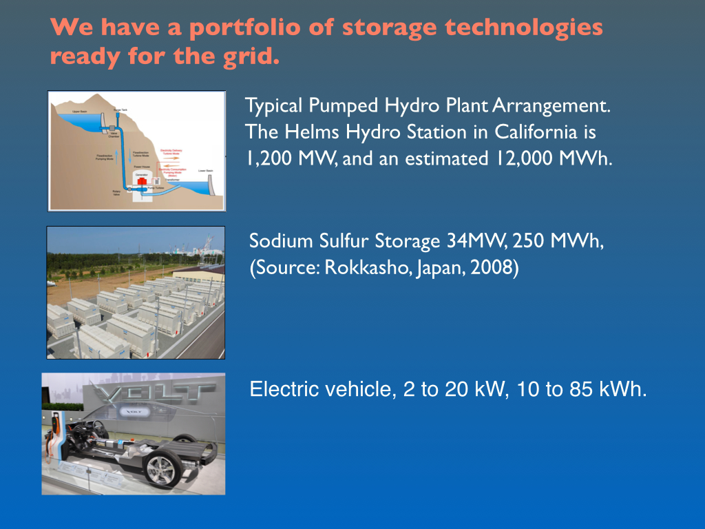 All Storage Devices Should Have Access To Wholesale Energy